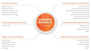 e learning strategy template e learning digital learning and resources webinars