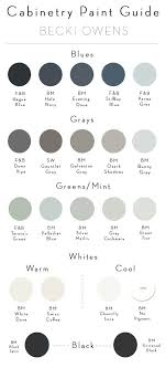 Best  Paint For Cabinets Ideas On Pinterest Chalk Paint - Best white paint for kitchen cabinets