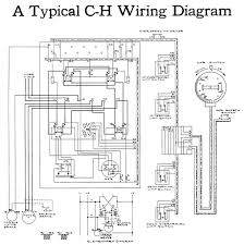 wiring diagrams for old elevators u2026a code requirement
