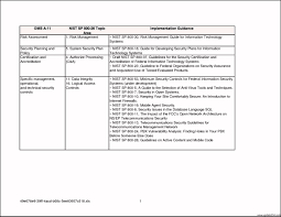 physical security risk assessment template template update234