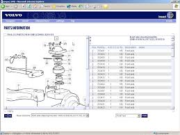 volvo wiring diagram fh12 with template pictures 78506 linkinx com