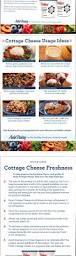 Daisy Low Fat Cottage Cheese by Más De 20 Ideas Increíbles Sobre Daisy Cottage Cheese En Pinterest