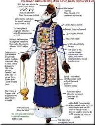 aaron high priest garments repost mushah ban yashraal with repostapp covenant