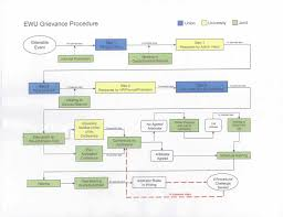 human resources hiring process flow chart what size is a