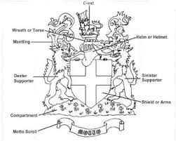 elements of a family crest family crests