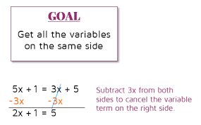 solving equations with variables on both sides kate u0027s math lessons