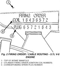 dodge ram 2500 vin decoder solved cylinder diagram for 2003 dodge ram 2500 5 7 liter fixya