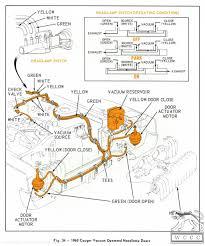 vacuum diagram free download 1968 mercury cougar 90018 at