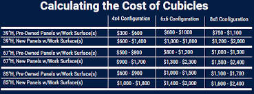 Cost Of Office Furniture by Capital Choice Office Furniture Blog Capitalchoice
