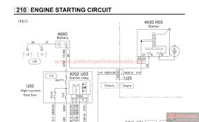 wiring diagram for mitsubishi l200 mitsubishi l200 wiring diagram