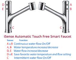 Touch Sensor Faucet The Most Advanced Touch Free Faucet Cinaton