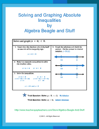 solving and graphing absolute value inequality scaffold notes