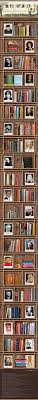 you are what you read bookshelves of famous people visual ly