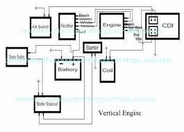 pit bike wiring diagram electric start hobbiesxstyle
