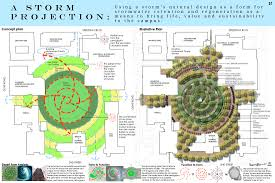 online landscape design concept idolza