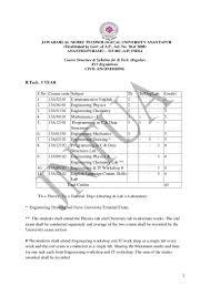 b tech civil engg r13 syllabus