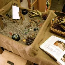 Sand Table Ideas 97 Best Sand Table Images On Pinterest Sandbox Sensory