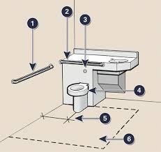 Ada Bathroom Dimensions Handicap Bathroom Dimensions Handicap Bathroom Floor Plans