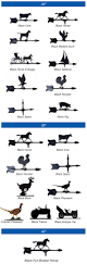 Weathervanes For Cupolas Model 360 36