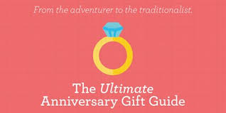 15 year anniversary gift ideas for him the ultimate anniversary gift guide for every of spouse