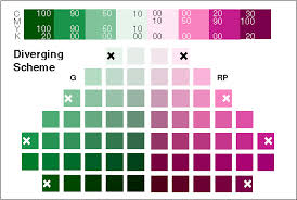 munsell color chart online free munsell chart munsel color