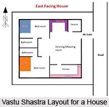 Vastu Shastra For Office Desk Vastu Shastra For Office Desk Vaastu International Vaastu For