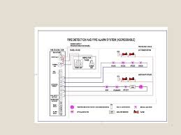 n light wiring diagram wiring diagram