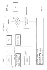 patent us6445983 sensor fusion navigator for automated guidance
