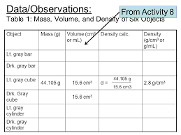title measuring mass calculating density ppt video online download