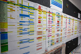 Excel Spreadsheet Project Management Operations Strategy And Management Of A Tour De France Team The