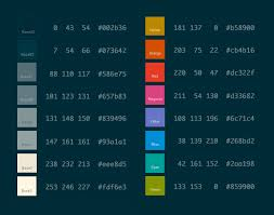 Best Color Hex Codes Netbeans Color Scheme Solarized Dark With Php Tweaks Simian