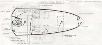 bass boat wiring diagram gooddy org