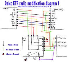 wiring diagram for delco radio u2013 readingrat net