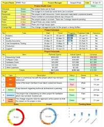 testing daily status report template weekly status report template weekly status report format daily