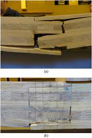 Southern Yellow Pine Span Chart by Mechanical Properties Of Southern Pine Cross Laminated Timber