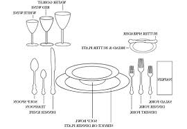 Dining Room Etiquette Fine Dining Table Setting