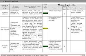 risques professionnels bureau document unique d evaluation des risques professionnels pdf