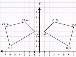 dividing fractions by whole numbers worksheets year 6 by