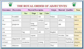 ordering adjectives mr fraiha u0027s 4th grade e l a website