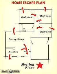 home fire safety plan fire safety plan for home whats your fire escape plan group home