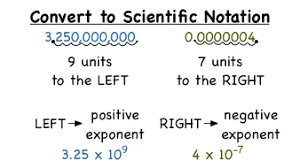 working with scientific notation how do you convert from decimal notation to scientific notation