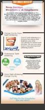 77 best teeth tricks images on pinterest beauty tips teeth care
