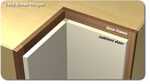 Doors Hinges  Antique Restoration Hardware Hingescst - Lazy susan kitchen cabinet hinges