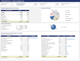 Restaurant Income Statement Template Excel by Excel Financial Model For Classic Economy