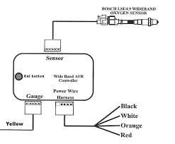 2003 ford f150 o2 sensor diagram how to install an aeroforce air fuel ratio sensor kit on your 1996