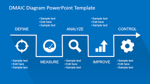 flat dmaic powerpoint template template and business planning