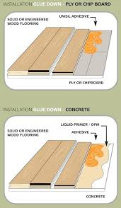 Installing Engineered Hardwood On Concrete How To Install Engineered Hardwood Nailing Stapling Engineered