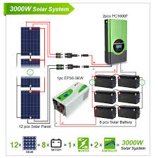 solar power system 3kw solar power home system solar power