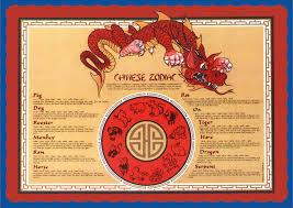zodiac placemat nexday supply 496 zodiac placemat 9 1 2x13 1 2
