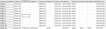 sql server compare tables comparing sql server tables columns datetypes